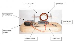 DC Motor – The world of Electrical Engineering